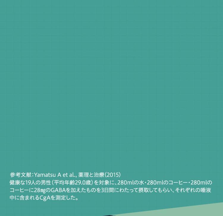 参考文献:Yamatsu A et al., 薬理と治療(2015)